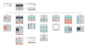 tools mobile wireframe tool 99 wireframe tools and prototyping resources conversion rate experts