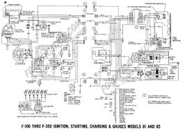 diagrams 10961455 1987 mustang wiring diagram u2013 wiring diagram