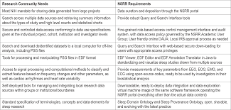 Virtual Kill House Edit Online by Scaling Up Scientific Discovery In Sleep Medicine The National