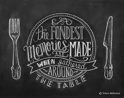 Kitchen Chalkboard Ideas Kitchen Chalkboard Quotes Kitchen Chalkboard For Your Kitchen