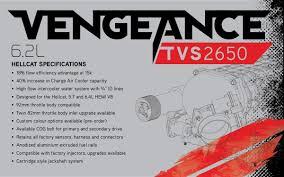 lexus v8 supercharger for sale dodge hellcat 6 2l v8 hemi supercharger system