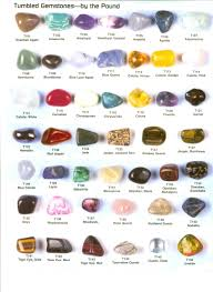 light blue gemstone name tumbled and polished stones and crystals great images of different