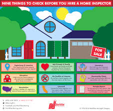 Electricians Find And Hire Electrician Near Me Angie U0027s List 100 Checklist Home Inspection A Pro Photos Of Home