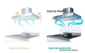 aspiration cuisine hotte d aspiration cuisine aspirante sans evacuation newsindo co