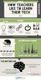 teachers as tech learners jpeg