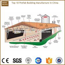 different types of poultry house different types of poultry house