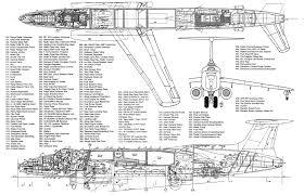 aviation resources