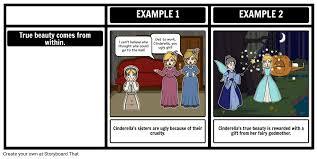 cinderella summary cinderella fairy tale activities