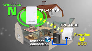 tpl 410ap trendnet powerline 500 wireless kit tpl 410apk