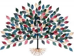 tree symbolism tree symbolism lessons tes teach