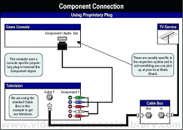 wiring diagram vga cable hp bios for and make your own cord of 4
