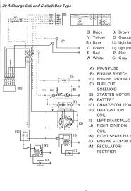 wonderful predator 420cc wiring diagram ideas electrical and
