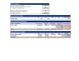 balanced scorecard sales excel template hashdoc