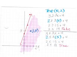 graphing linear inequalities dev math diary