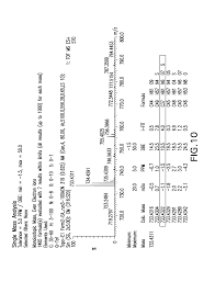 patent us8470965 methods and compositions related to cyclic