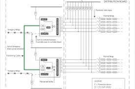 emergency lighting wiring diagrams uk wiring diagram