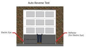 Overhead Door Safety Edge Garage Doors And Openers Internachi