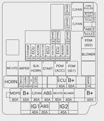 ecu fuse box 2002 hyundai elantra hyundai wiring diagrams for