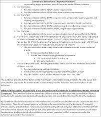 federal register guidance for executive order 13673 u201cfair pay