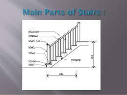 U Stairs Design Stairs Ppt