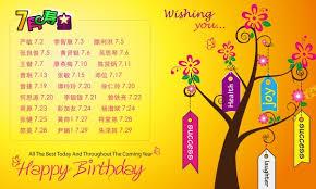 birthday wish tree birthday wish tree psd template material millions vectors