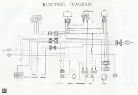 go kart wire schematic wiring diagram for go kart wiring image