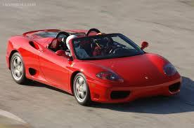 Ferrari 360 Interior Ferrari 360 Pictures Posters News And Videos On Your Pursuit