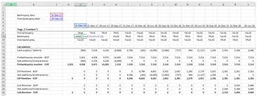 How To Hang The American Flag Vertically The Ultimate Guide To Financial Modeling Best Practices Wall
