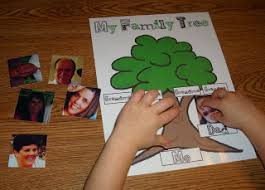family tree coloring pages teaching kids about grandparents family tree file folder game