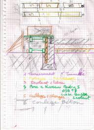 Fondation Ferraillage by La Maison Durable 5 Fondations Et Dallage