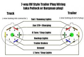 flat trailer plug wiring diagram wiring diagram and schematic design