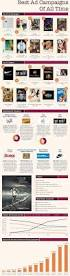 132 best advertising images on pinterest advertising words and