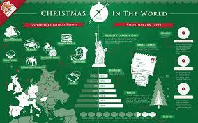 infographic christmas around the world infographics pinterest