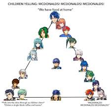 Meme Emblem - children at mcdonalds fire emblem edition fireemblemheroes