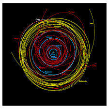 Solar System Map Diagram Of The Nine Planet Conserving Water On The Trappist 1