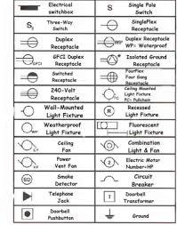 house wiring electrical symbols u2013 readingrat net