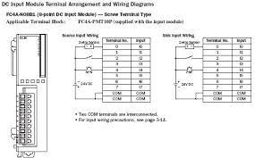kiln hardware dimensions and specifications future design controls