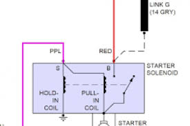 starter solenoid wire diagram starter wiring diagrams