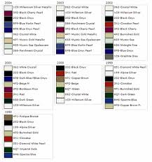 lexus paint colors lexus sc 1st paint codes media archive clublexus lexus