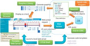 utgb toolkit for personalized genome browsers bioinformatics