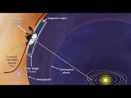 Voyager 1 encounters new region in deep space nasa says