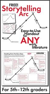 329 best reading images on pinterest teaching ideas teaching