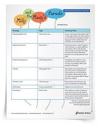 all worksheets current events reading comprehension worksheets