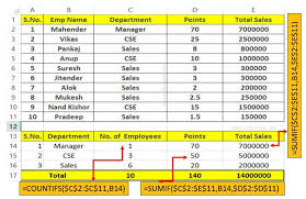 Countif Sumif Minif To Use Countifs And Sumif Together In Excel