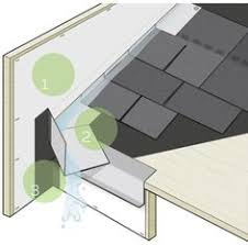 Flashing A Dormer How To Install Flashing At Wall To Roof Google Search For The