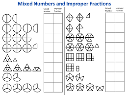 mixed numbers and improper fractions worksheets free middle