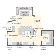 floor plans for kitchens best 25 kitchen floor plans ideas on open floor house