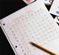 math worksheets multiplication video
