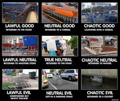 Shopping Cart Meme - shopping cart alignment chart alignment charts know your meme