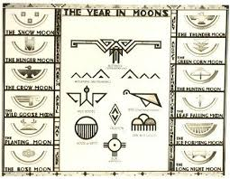 196 best symbols images on